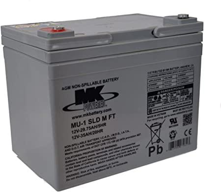 MU-1 SLD MFT